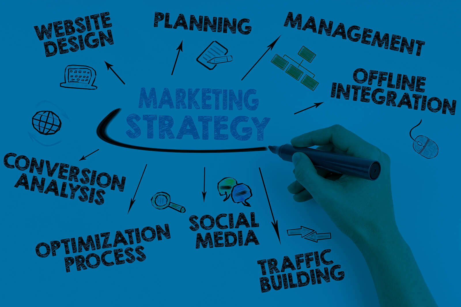 Build an effective social marketing strategy