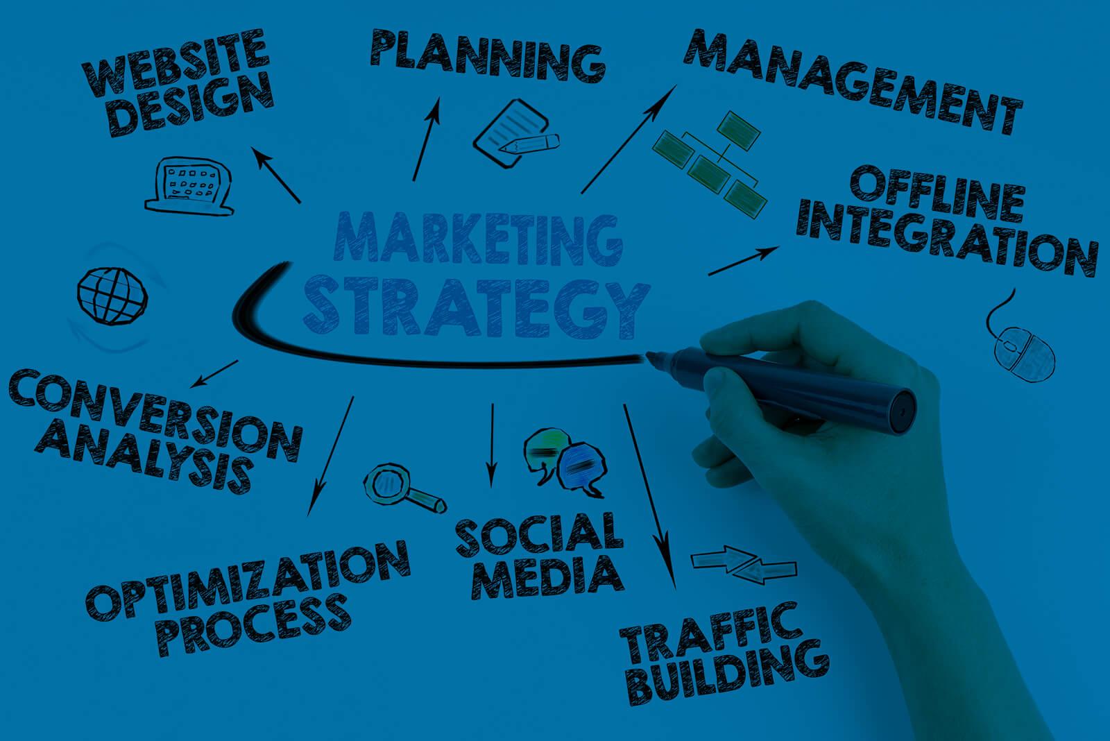 Build an effective social marketing strategy