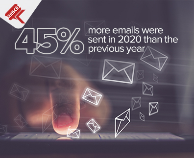 5 Key Email Trends You Must Adopt Today
