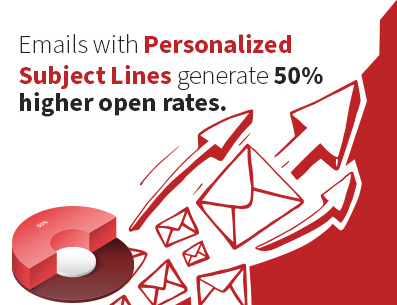 7 Best Practices to Improve Your Email Deliverability