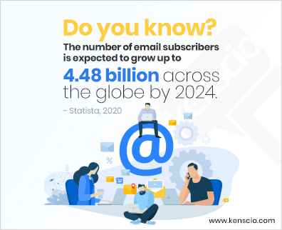 Email Marketing Still the King of All Channels