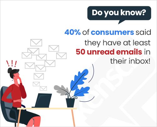 Email Marketing Metrics Brands Should be Measuring!