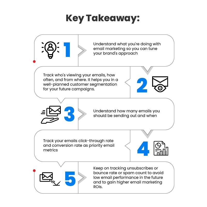 Key Email Marketing Metrics Brands Should be Measuring